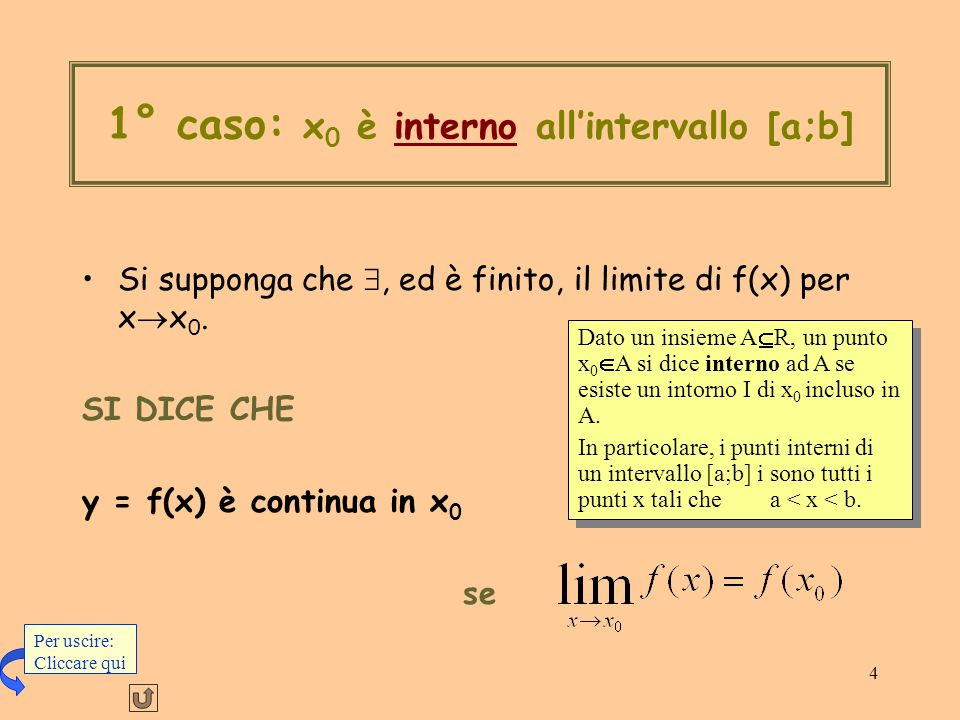 1° caso: x0 è interno all'intervallo [a;b]